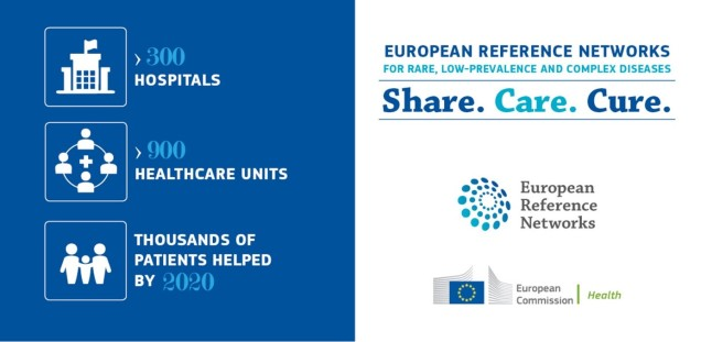 European Reference Network (ERN) RARE-LIVER